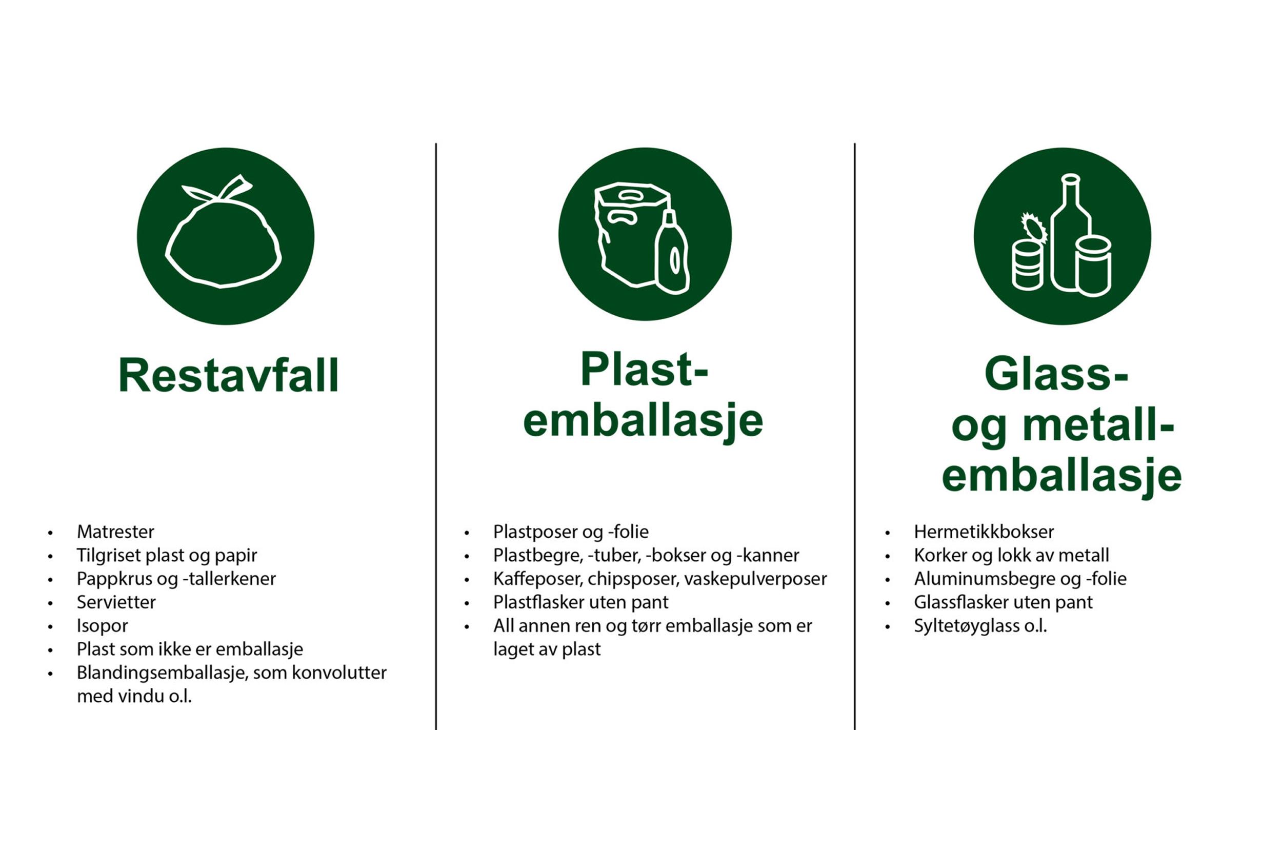 Ikoner for resirkulering
